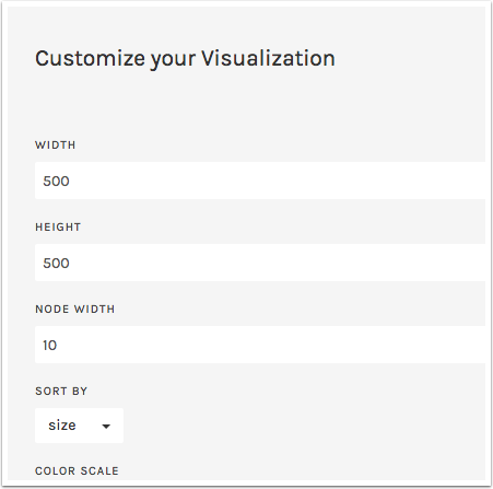 expand-the-width-of-your-visualization