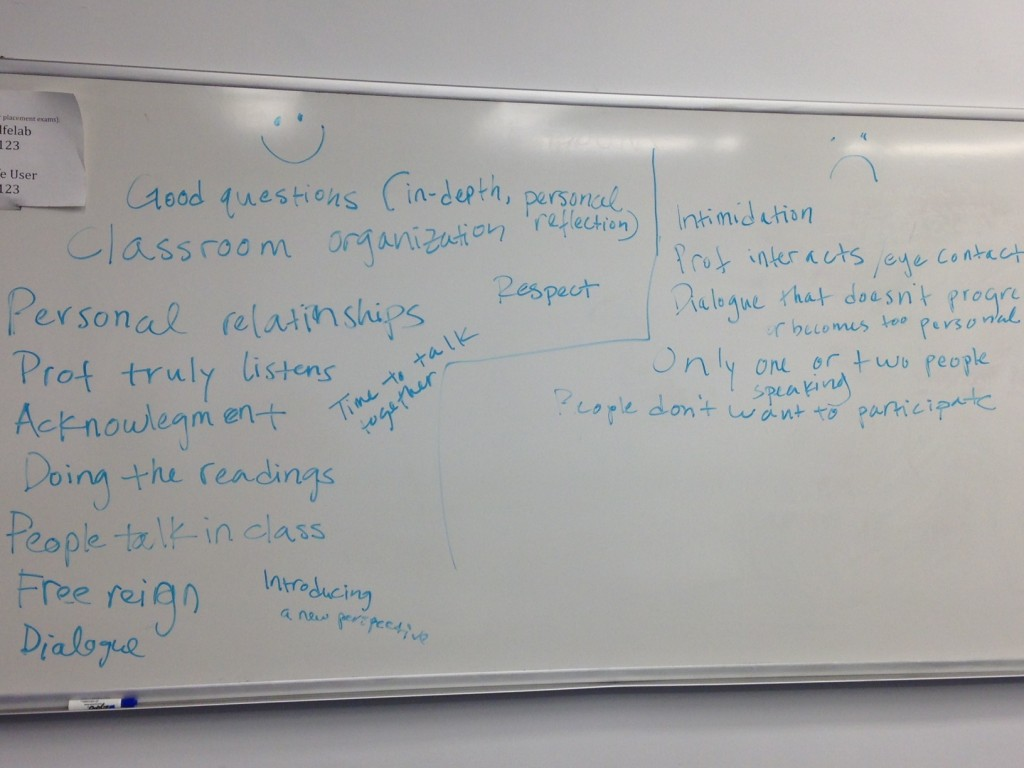 This whiteboard records our ideas about how to ensure classroom discussions work.