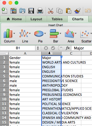 make a pivot table with excel dh101