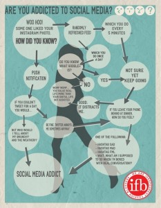 are you addicted to social media