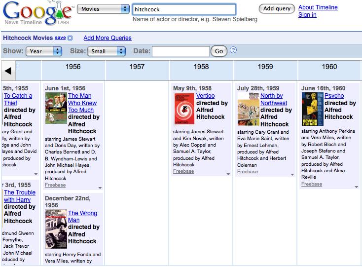 Hitchcock timeline from Google News Timeline